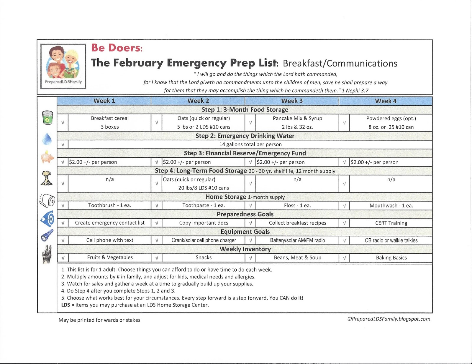 12 Monthly Emergency Prep Lists