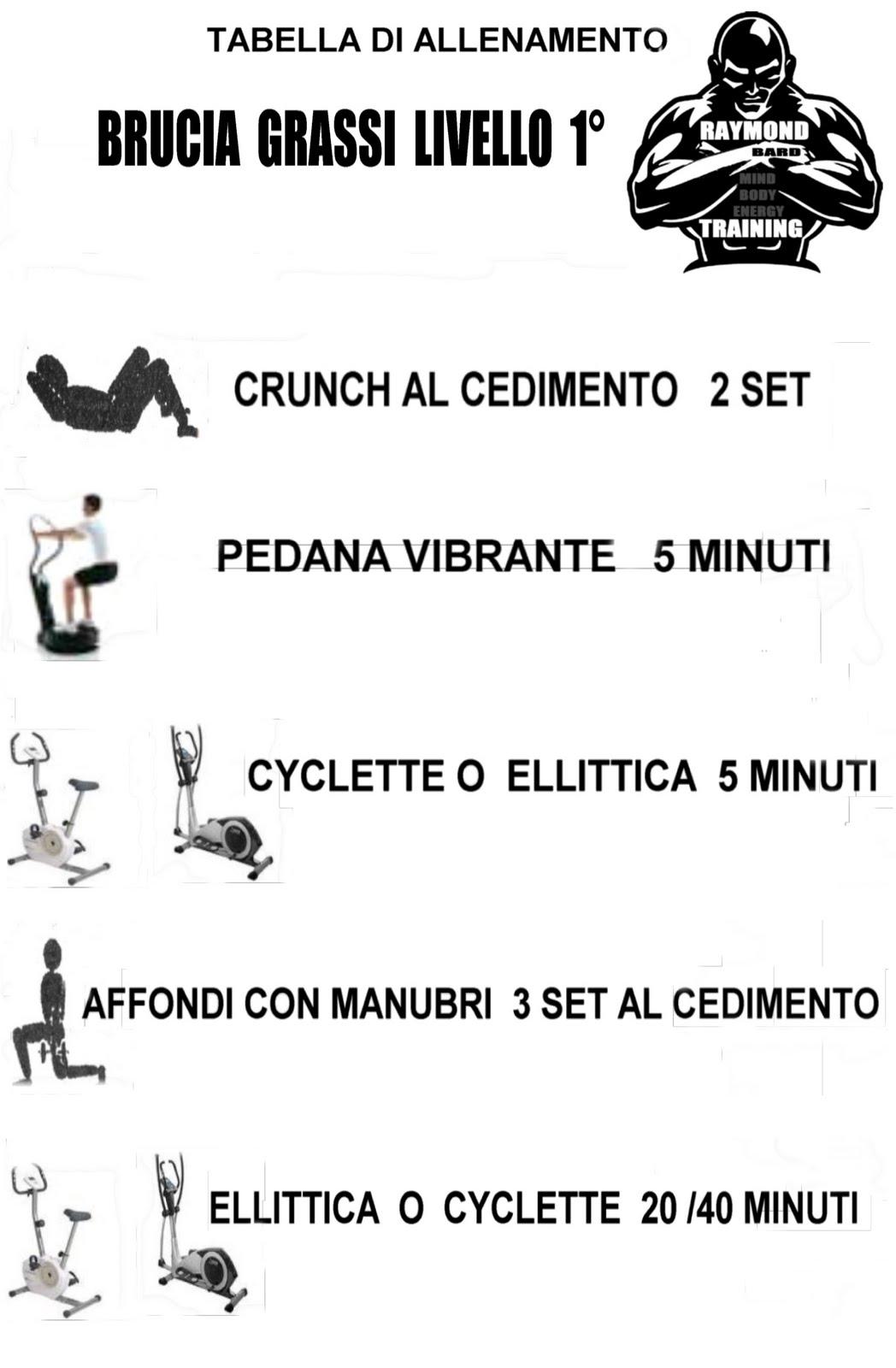 programma allenamento palestra per dimagrire