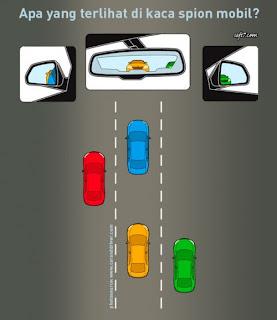 blind spot pada mobil