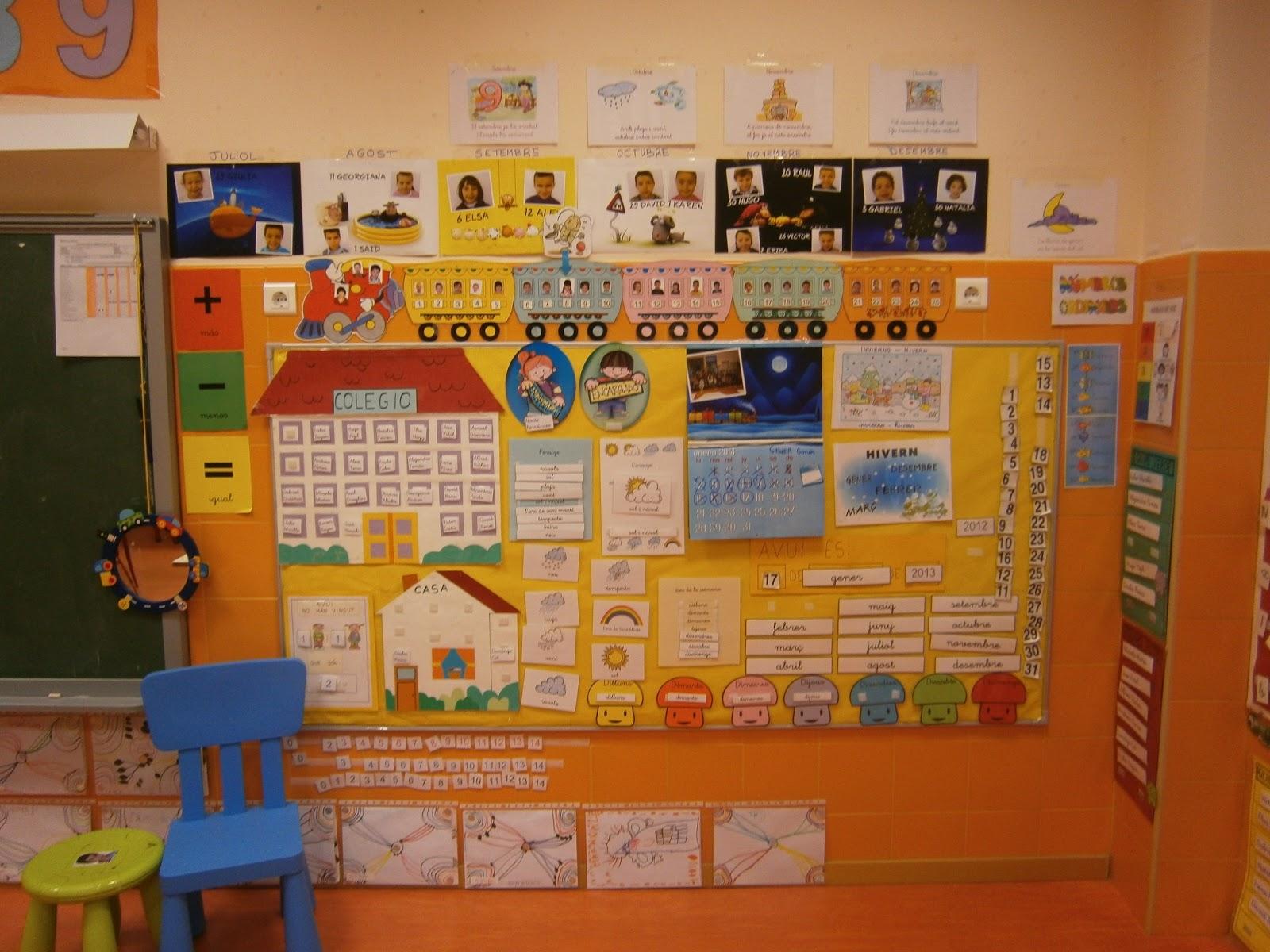 La clase de miren mis experiencias en el aula la for Decoracion de espacios de preescolar
