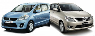 Exterior Comparison: Ertiga vs Innova