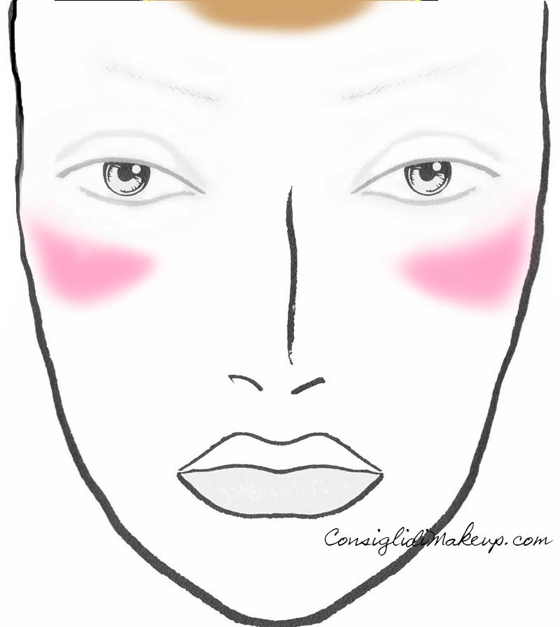 face chart blush e terra