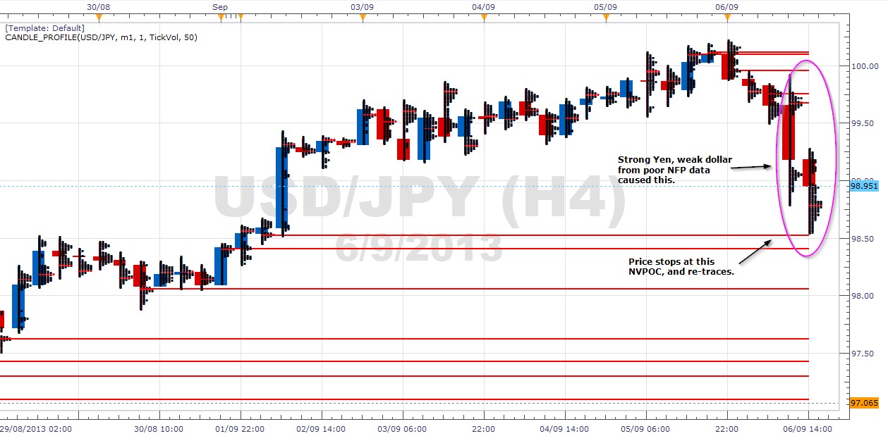 J nfp trading strategies