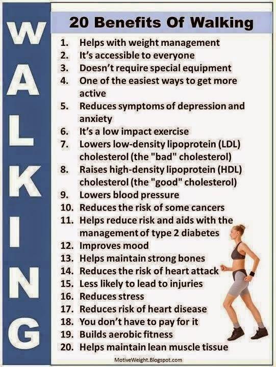 manfaat berjalan kaki