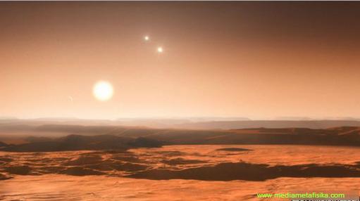 lmuwan temukan planet yang bisa dihuni