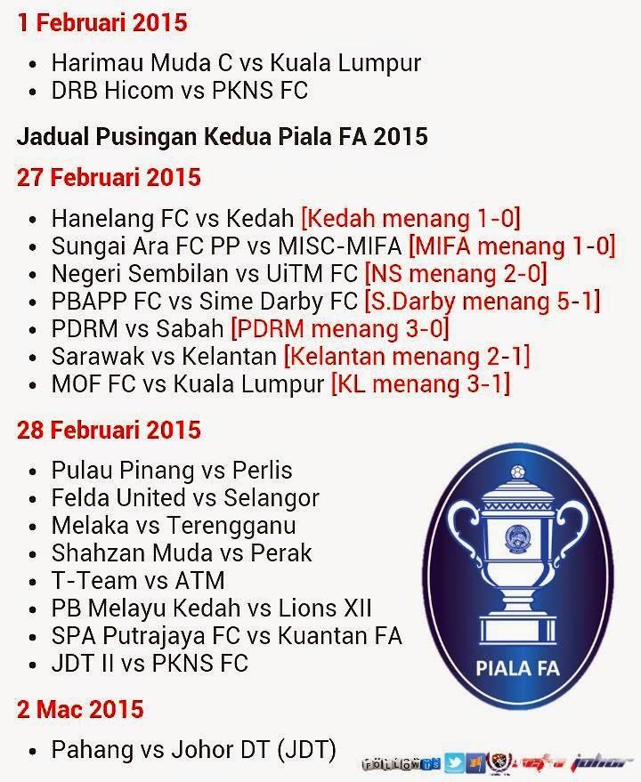 result Piala FA 28 Feb 2015 Pusingan Kedua