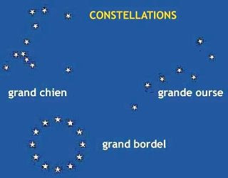 Constellation bordelique