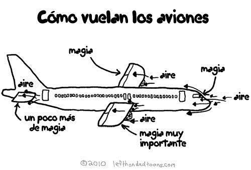 El secreto de porqué vuelan los aviones