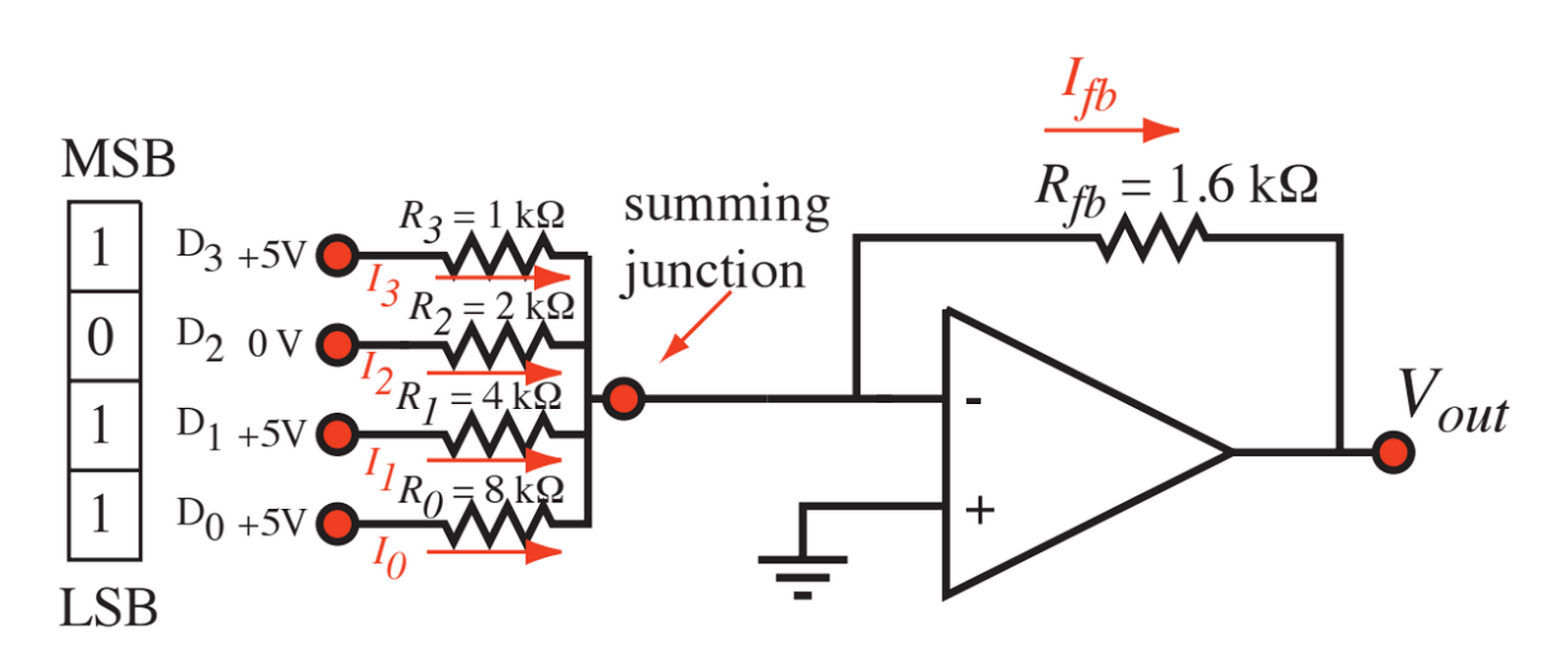 Phys310 Experimental Physics Amplifier You Would Think This Is A Non Inverting Summing Can Use An Op Amp To Build Digital Analog Converter