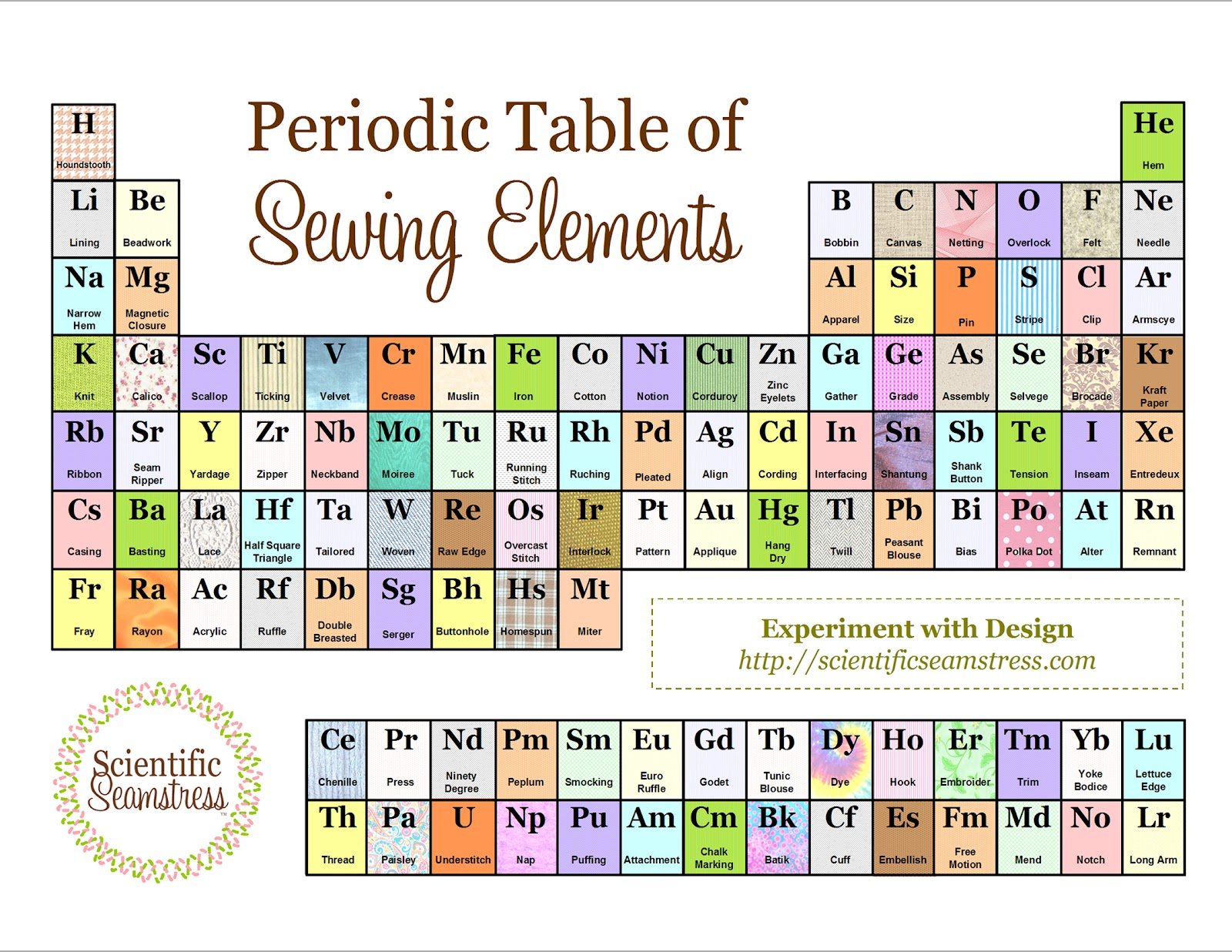 Kristines sewing blog periodic table of sewing elements you can get it printable and add stylish element to your sewing room also talking about sewing room i would like to share photos of mine sewing place gamestrikefo Gallery