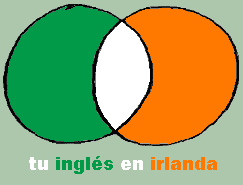 Aprende inglés en Irlanda