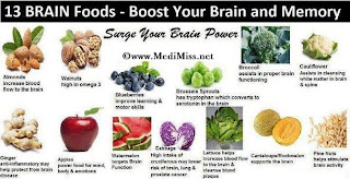 Boost your Brain and Memory