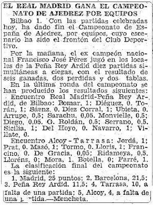 Recorte ABC sobre el II Campeonato de España de Ajedrez por Equipos, Bilbao 1957 - 3 de septiembre de 1957