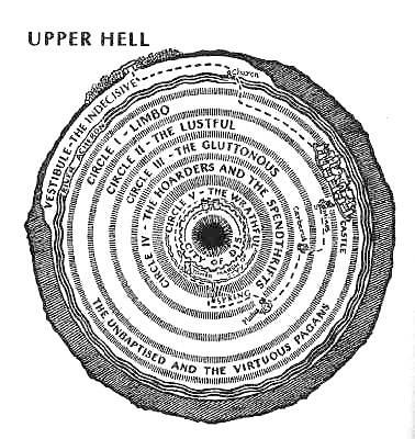 the three region of hell in dantes inferno Inferno [hell] canto iii dante alighieri 1909-14 the divine comedy  dante,  following virgil, comes to the gate of hell where, after having read the dreadful  words that are written thereon,  this said, the gloomy region trembling shook.