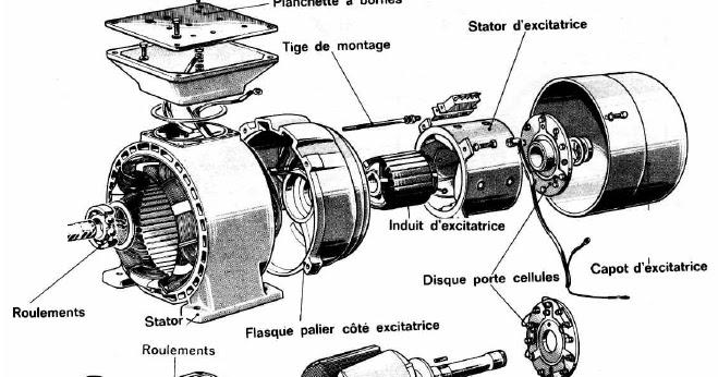 sch u00e9mas  u00e9lectriques et  u00e9lectroniques  description des alternateurs industriels