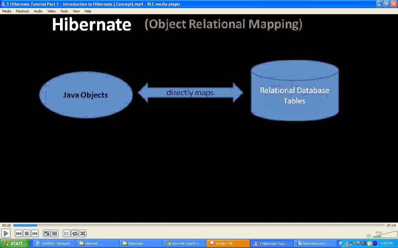 restkit core data relationship mapping template