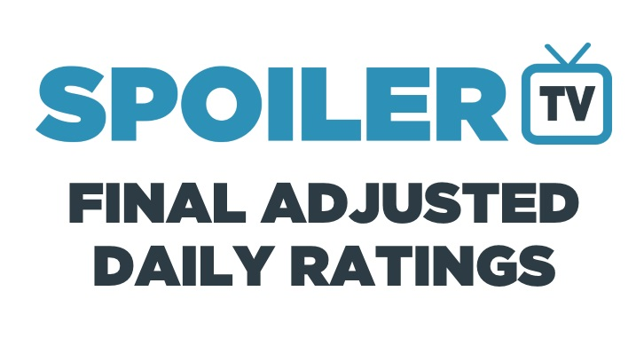 Final Adjusted TV Ratings for 28th - 30th August 2015