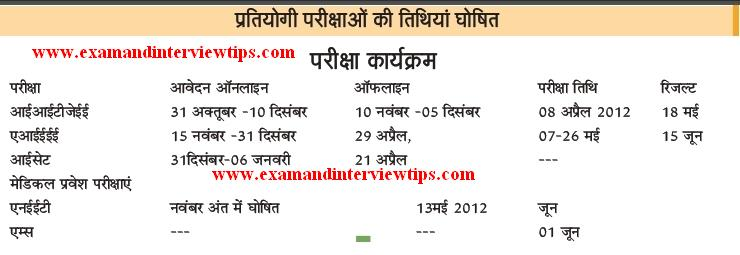 2012 railway recruitment board allahabad result. Admit card 2013 2014 ...