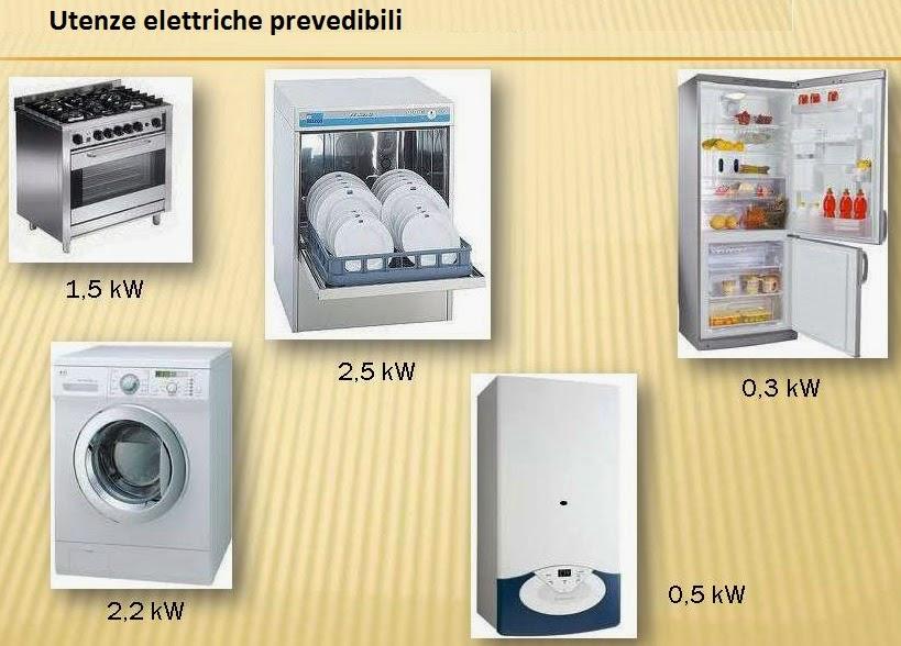 Schemi Elettrici Casa : Impianto elettrico di un appartamento medio: esempio di un impianto