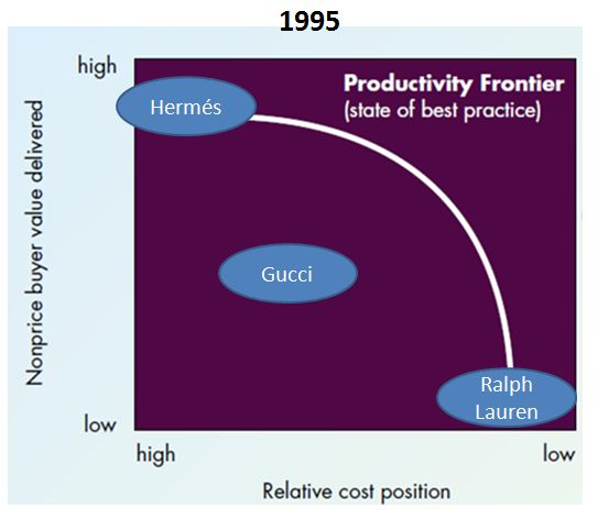 hermes balanced scorecard These principles have been jointly produced by hermes eos, the  long-term  incentive plan – using a single balanced scorecard of metrics based on kpis.