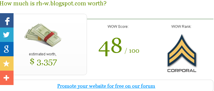 cara mengetahui harga blog