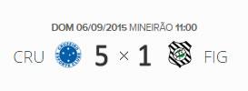 O placar de Cruzeiro 5x1 Figueirense pela 23ª rodada do Brasileirão 2015