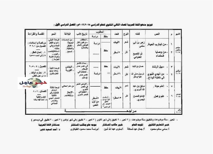 توزيع منهج مادة اللغة العربية لمرحلة الثانوية العامة للعام الدراسى الجديد 2015 / 2016