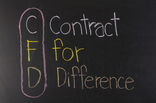 Difference between spot forex and cfd