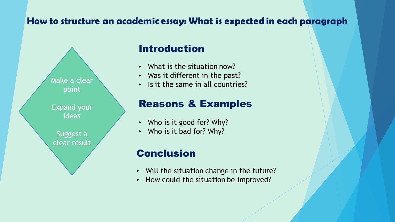 essay what i want to be in future Essay on what i want to be in my future click to continue theuniversitypaperscom team helps students with their computer related essays such as.