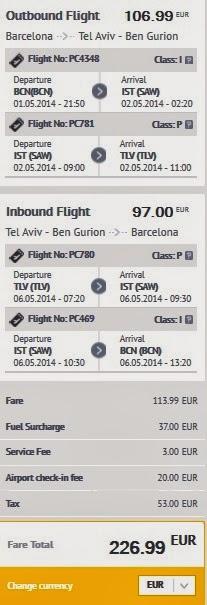 Vuelos baratos desde Barcelona A Tel Aviv