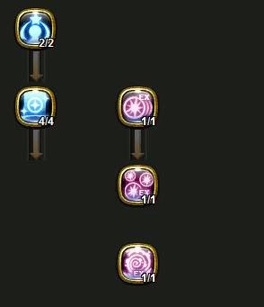Chaos Mage Skill Build Tree for Dragon Nest MMO