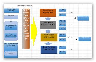 [info Guru] Download Aplikasi PKG dan SKP Otomatis untuk Guru dan Kepala Sekolah lengkap