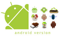 Sejarah versi Android