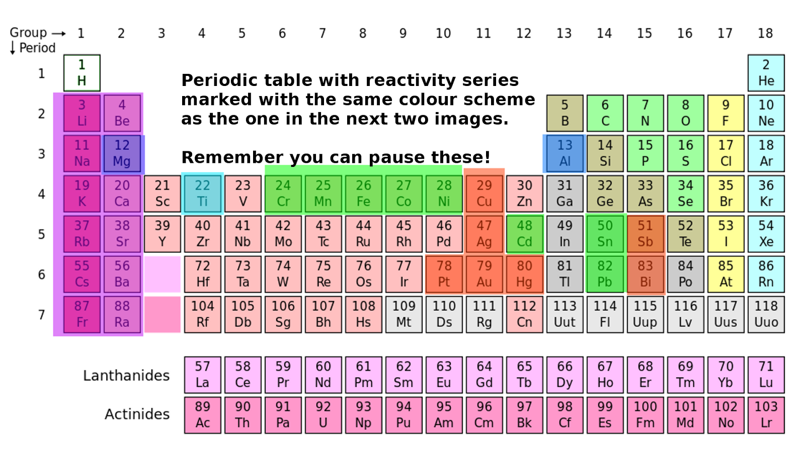 Reactivity series periodic table images periodic table images reactivity in periodic table gallery periodic table images reactivity series periodic table image collections periodic minus2909 gamestrikefo Images