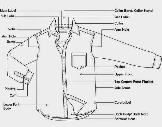 Anatomy of Long Sleeve Woven Shirt