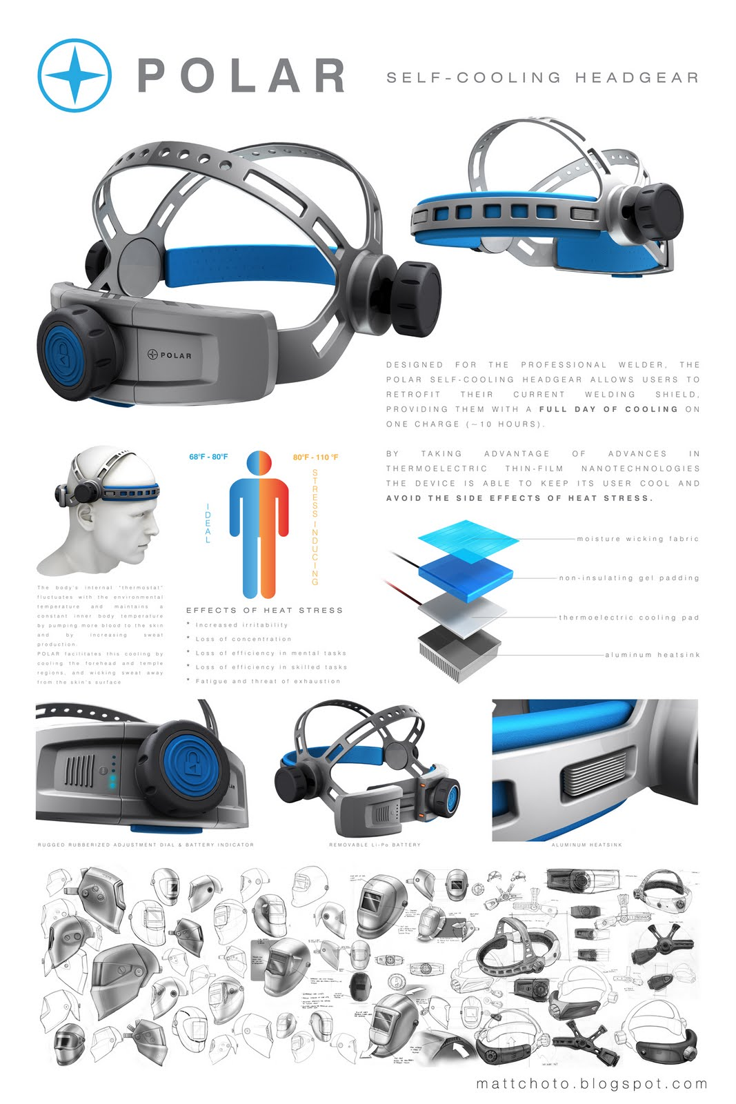Design Journal: POLAR Welding Helmet Cooling System #0A97C1