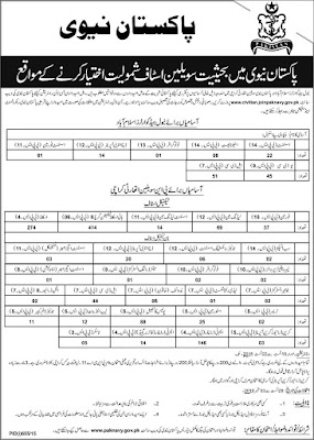 New Jobs in Pakistan Navy for Civilians