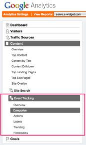 Google Analytics Event Tracking Tips