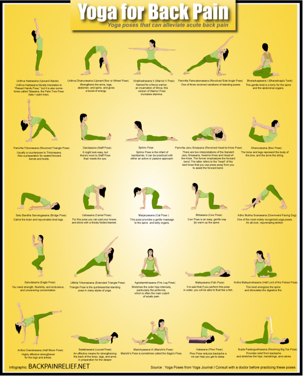 Yoga for Lower Back Pain Exercises For Lower Back Pain  : reduce back pain yoga <strong>Sciatica</strong> from yogaforcure.blogspot.com size 594 x 737 png 458kB
