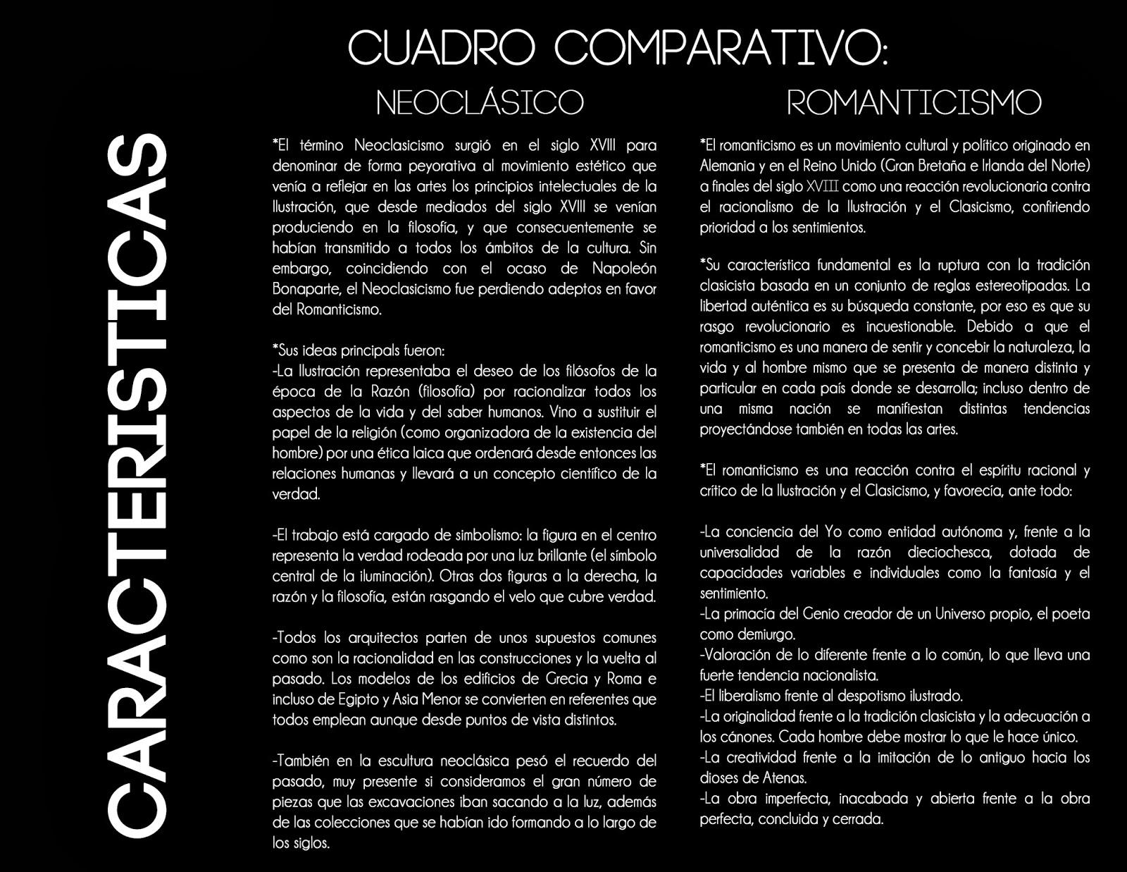 An lisis critico de la arquitectura y el arte iii cuadro for Investigar sobre la arquitectura