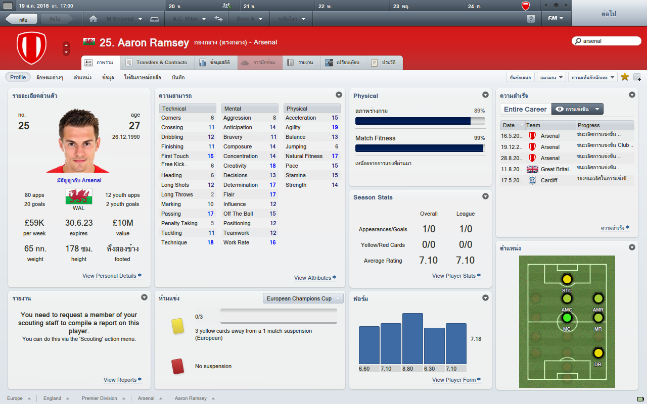 Aaron ramsey profile fm 2012 patch