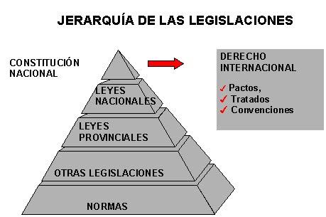 ley ambiental internacional: