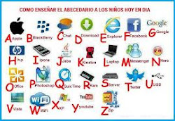 alfabeto cibernético