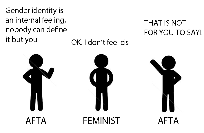 defining gender identity It's common for people to confuse sex, gender, and gender identity but they're actually all different things sex is a label — male or female — that you're assigned by a doctor at birth based on the genitals you're born with and the chromosomes you have.