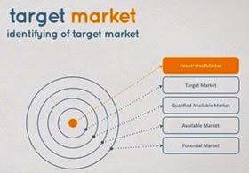 target pasar proposal bisnis