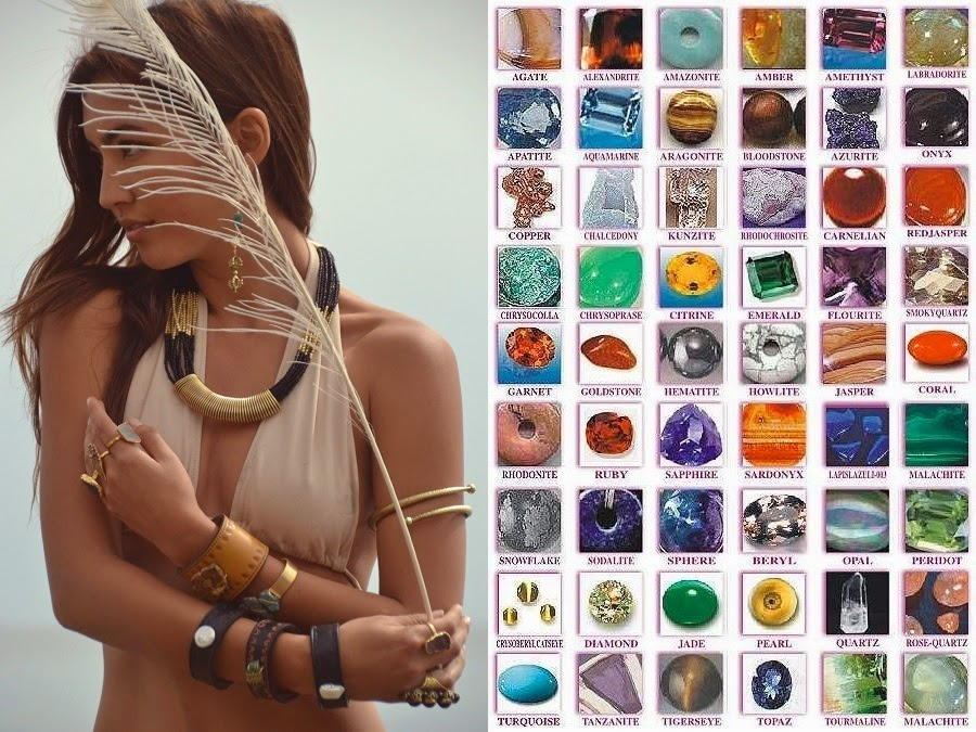 Gems and Stones Business