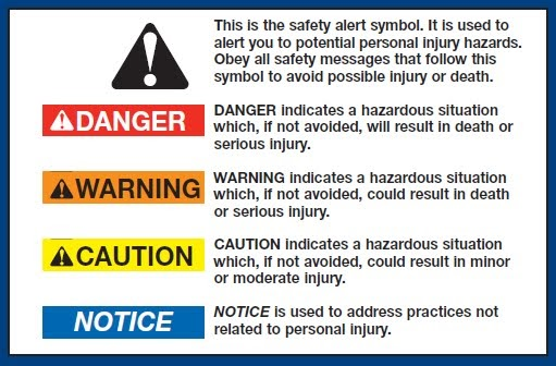 The Functional Text: WHAT ARE NOTICE, CAUTION AND WARNING