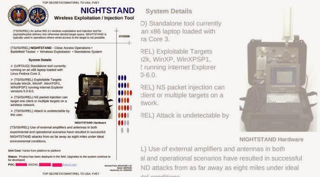 Alat Milik NSA