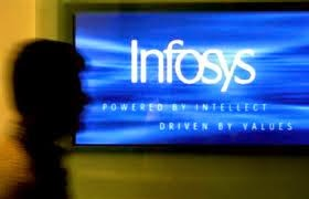 Infosys Company Placement Paper Pattern - Interview Questions