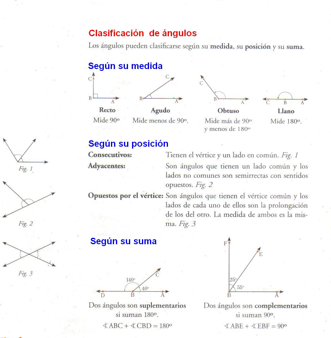 Propiedades De Las Proporciones Geometricas Ejemplos
